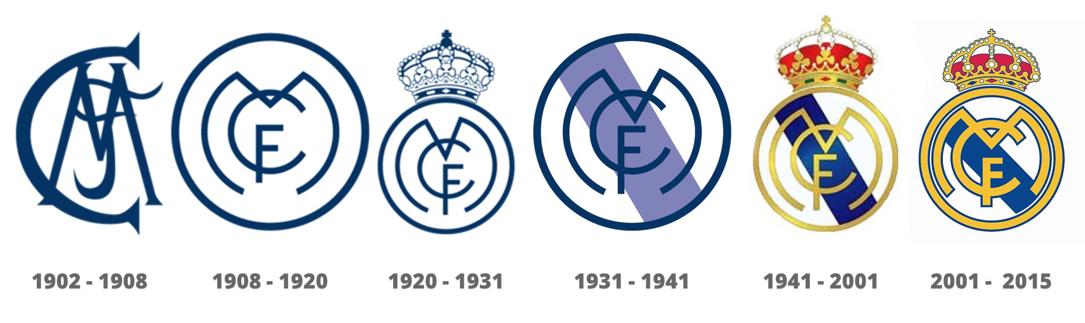 historia-real-madrid-evolucion-escudo-logotipo-imagen-marca